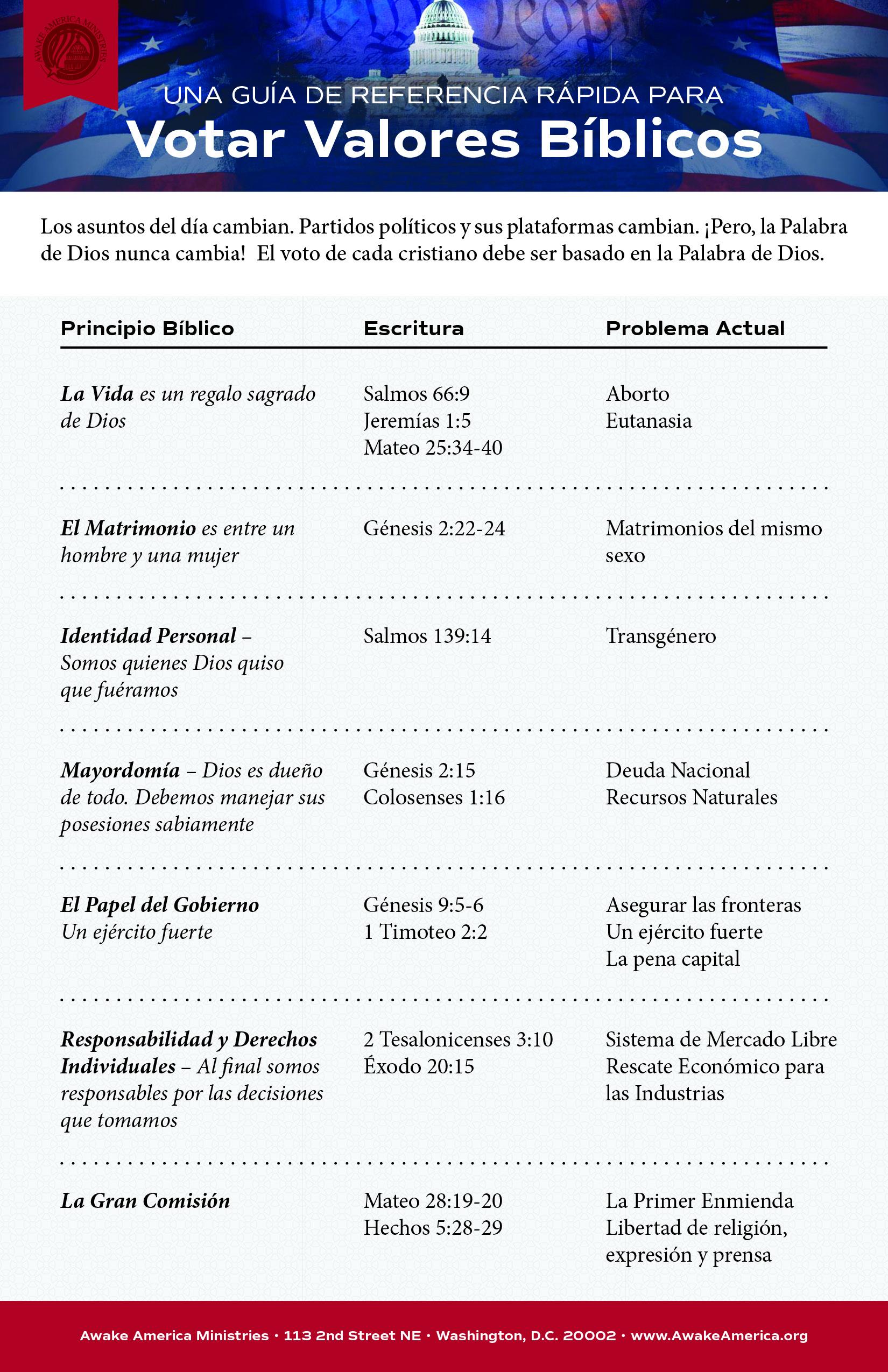 SP-Vote-Biblical-Values